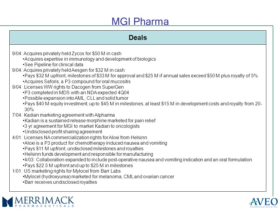 MGI Pharma Deals 9/04: Acquires privately held Zycos for $50 M in cash Acquires expertise in immunology and development of biologics See Pipeline for clinical data 9/04: Acquires privately held Aesgen for $32 M in cash Pays $32 M upfront, milestones of $33 M for approval and $25 M if annual sales exceed $50 M plus royalty of 5% Acquires Saforis, a P3 compound for oral mucositis 9/04: Licenses WW rights to Dacogen from SuperGen P3 completed in MDS with an NDA expected 4Q04 Possible expansion into AML, CLL and solid tumor Pays $40 M equity investment, up to $45 M in milestones, at least $15 M in development costs and royalty from % 7/04: Kadian marketing agreement with Alpharma Kadian is a sustained release morphine marketed for pain relief 3 yr agreement for MGI to market Kadian to oncologists Undisclosed profit sharing agreement 4/01: Licenses NA commercialization rights for Aloxi from Helsinn Aloxi is a P3 product for chemotherapy induced nausea and vomiting Pays $11 M upfront, undisclosed milestones and royalties Helsinn funds development and responsible for manufacturing 4/03: Collaboration expanded to include post-operative nausea and vomiting indication and an oral formulation Pays $22.5 M upfront and up to $25 M in milestones 1/01: US marketing rights for Mylocel from Barr Labs Mylocel (hydroxyurea) marketed for melanoma, CML and ovarian cancer Barr receives undisclosed royalties