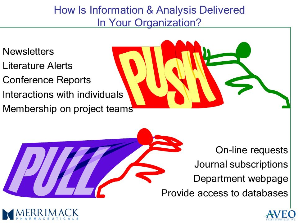 How Is Information & Analysis Delivered In Your Organization.