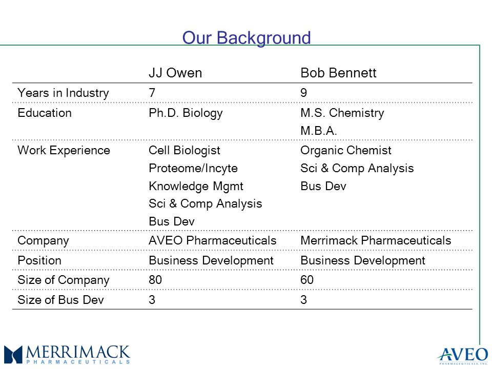 Our Background JJ OwenBob Bennett Years in Industry79 EducationPh.D.