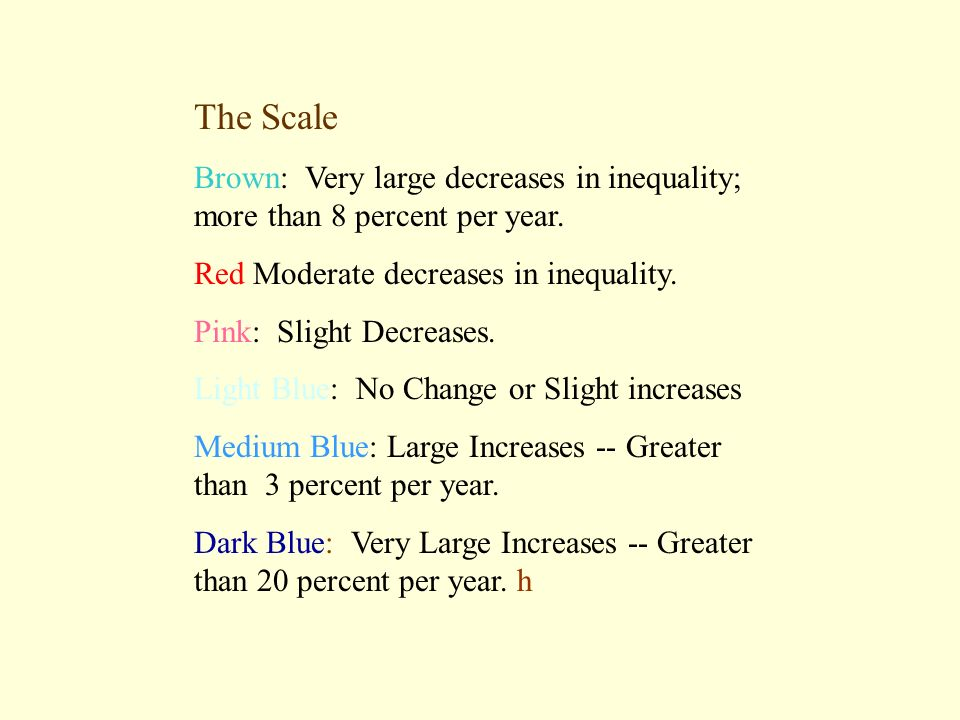 The Scale Brown: Very large decreases in inequality; more than 8 percent per year. Red Moderate decreases in inequality. Pink: Slight Decreases. Light