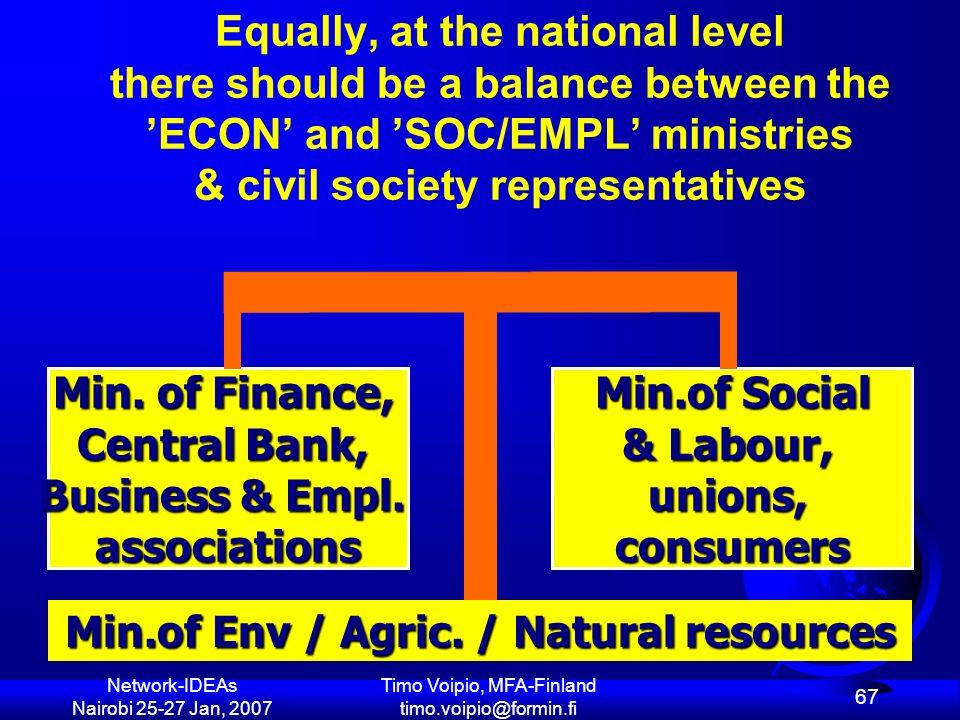 Network-IDEAs Nairobi 25-27 Jan, 2007 Timo Voipio, MFA-Finland timo.voipio@formin.fi 67 Min.of Social Min.of Social & Labour, unions,consumers Min.