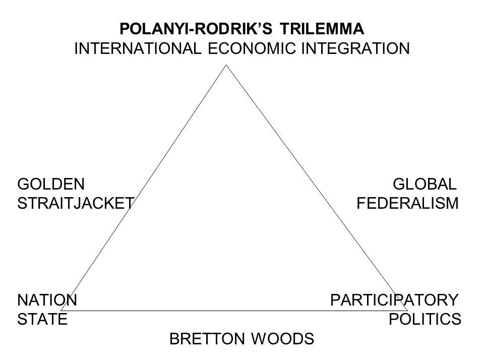 POLANYI-RODRIKS TRILEMMA INTERNATIONAL ECONOMIC INTEGRATION GOLDEN GLOBAL STRAITJACKET FEDERALISM NATION PARTICIPATORY STATE POLITICS BRETTON WOODS