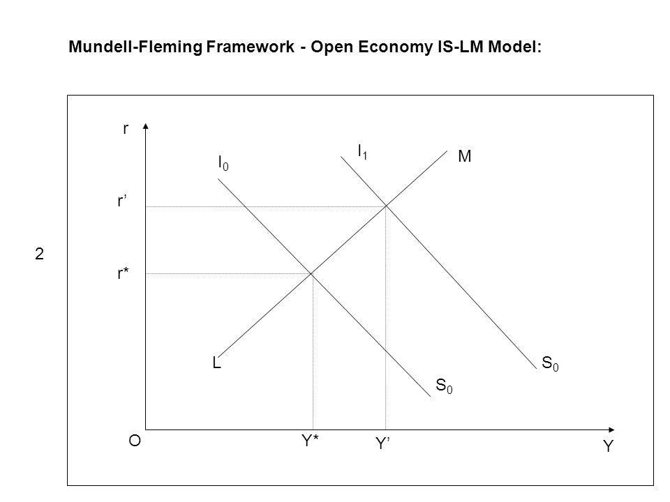 Mundell-Fleming Framework - Open Economy IS-LM Model: Y r O r* r Y* Y L M I0I0 S0S0 I1I1 S0S0 2