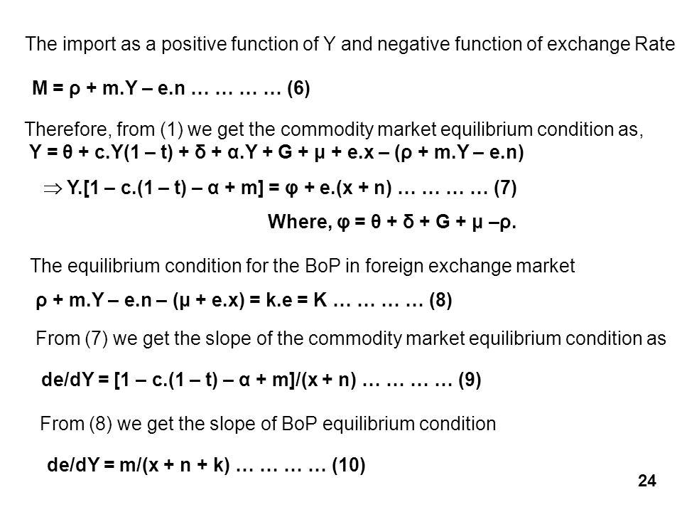 M = ρ + m.Y – e.n … … … … (6) Y.[1 – c.(1 – t) – α + m] = φ + e.(x + n) … … … … (7) Where, φ = θ + δ + G + μ –ρ.