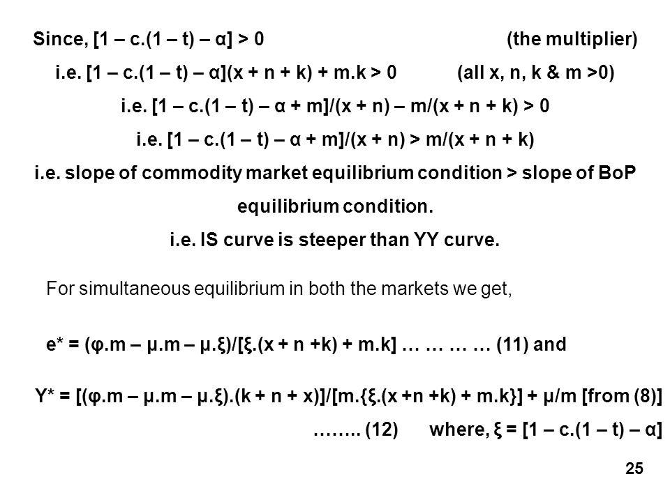 Since, [1 – c.(1 – t) – α] > 0 (the multiplier) i.e.