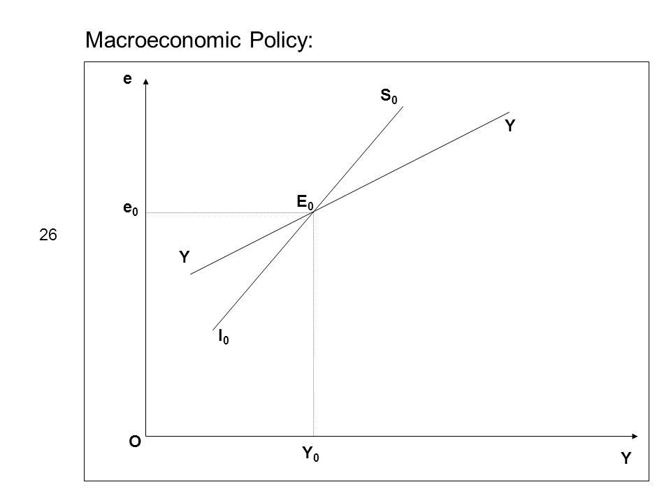 Macroeconomic Policy: e Y O I0I0 S0S0 Y Y e0e0 E0E0 Y0Y0 26