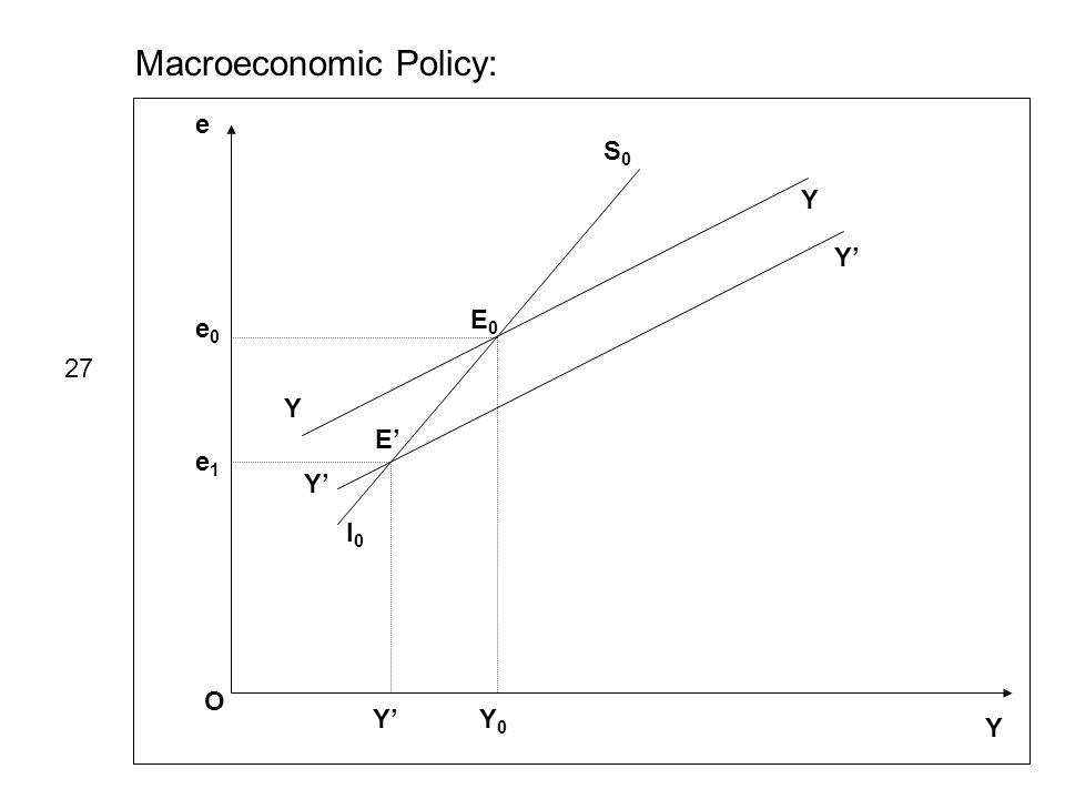 Macroeconomic Policy: e Y O I0I0 S0S0 Y Y Y Y e0e0 e1e1 E0E0 E Y0Y0 Y 27