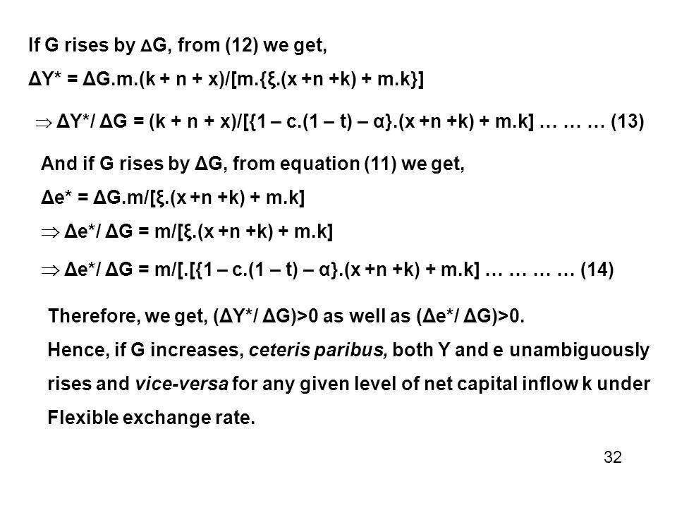 ΔY*/ ΔG = (k + n + x)/[{1 – c.(1 – t) – α}.(x +n +k) + m.k] … … … (13) Δe*/ ΔG = m/[.[{1 – c.(1 – t) – α}.(x +n +k) + m.k] … … … … (14) If G rises by Δ G, from (12) we get, ΔY* = ΔG.m.(k + n + x)/[m.{ξ.(x +n +k) + m.k}] And if G rises by ΔG, from equation (11) we get, Δe* = ΔG.m/[ξ.(x +n +k) + m.k] Δe*/ ΔG = m/[ξ.(x +n +k) + m.k] Therefore, we get, (ΔY*/ ΔG)>0 as well as (Δe*/ ΔG)>0.