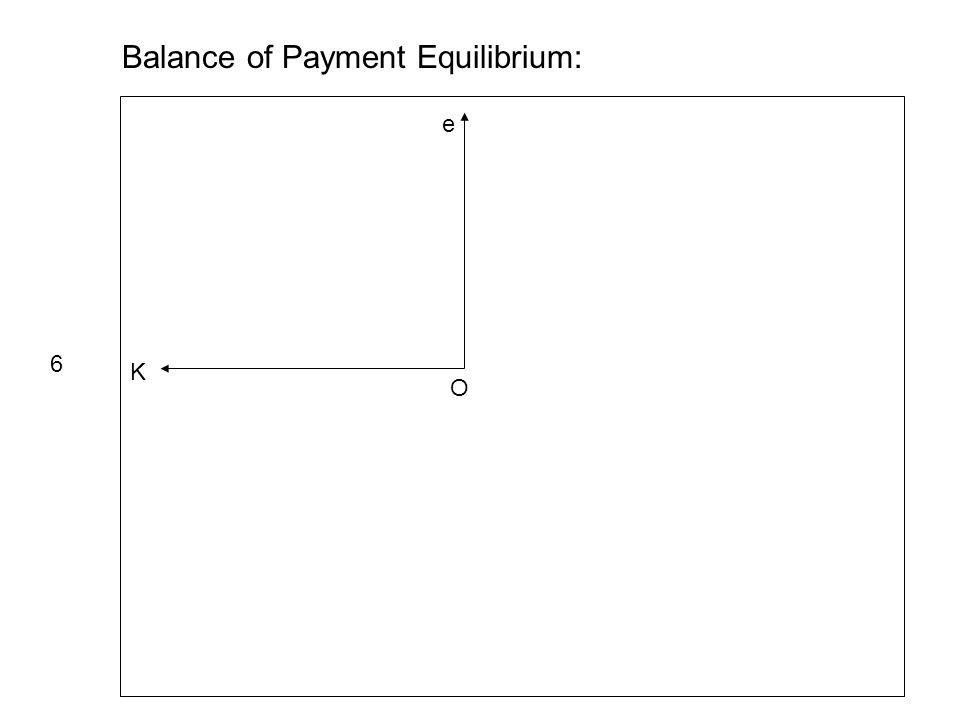 e K Balance of Payment Equilibrium: 6 O