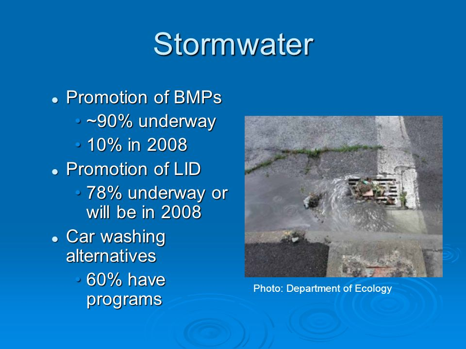 Stormwater Promotion of BMPs Promotion of BMPs ~90% underway~90% underway 10% in 200810% in 2008 Promotion of LID Promotion of LID 78% underway or will be in 200878% underway or will be in 2008 Car washing alternatives Car washing alternatives 60% have programs60% have programs Photo: Department of Ecology