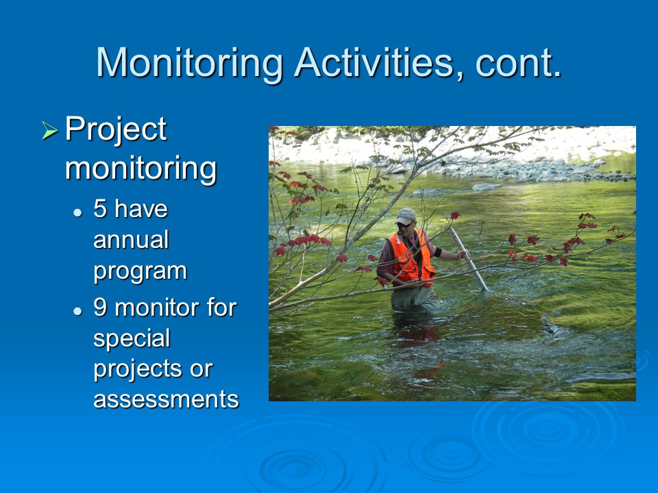 Monitoring Activities, cont.