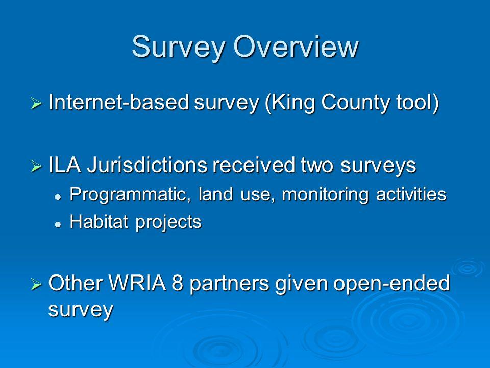 Survey Overview Internet-based survey (King County tool) Internet-based survey (King County tool) ILA Jurisdictions received two surveys ILA Jurisdict