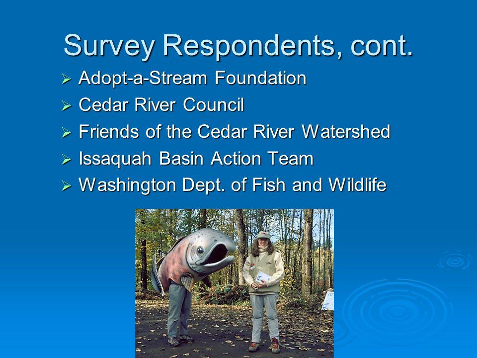 Survey Respondents, cont. Adopt-a-Stream Foundation Adopt-a-Stream Foundation Cedar River Council Cedar River Council Friends of the Cedar River Water