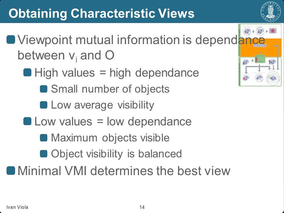 Ivan Viola 13 Obtaining Characteristic Views Sets of views and objects are random variables Views V=(v 1, v 2, v 3,..., v n ) Objects O=(o 1, o 2, o 3