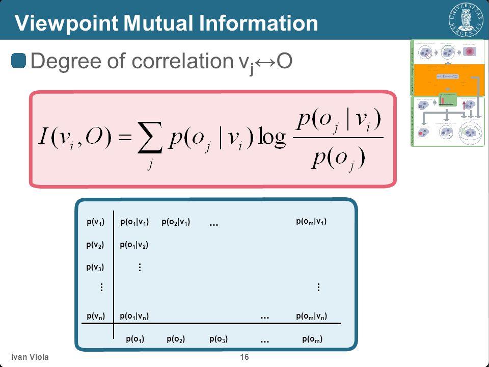 Ivan Viola 15 Probability Transition Matrix p(v 1 ) p(v 2 ) p(v 3 )... p(v n ) p(o 1 )p(o 2 )p(o 3 )p(o m )... p(o 1 |v 1 )p(o 2 |v 1 ) p(o 1 |v 2 )..
