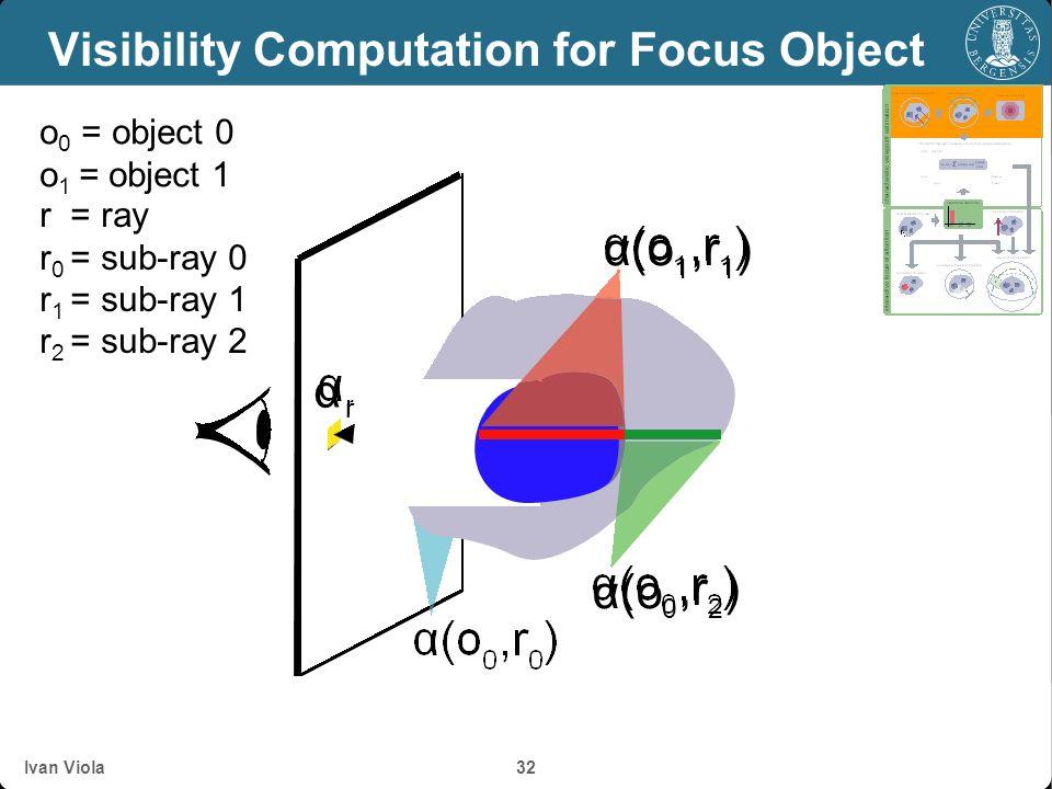 Ivan Viola 31 Visibility Computation v1v1 v2v2 v3v3 v4v4 v5v5 v6v6 v7v7 v8v8 importance distribution o1o1 o2o2 o3o3 o1o1 o2o2 o3o3 For overview and al