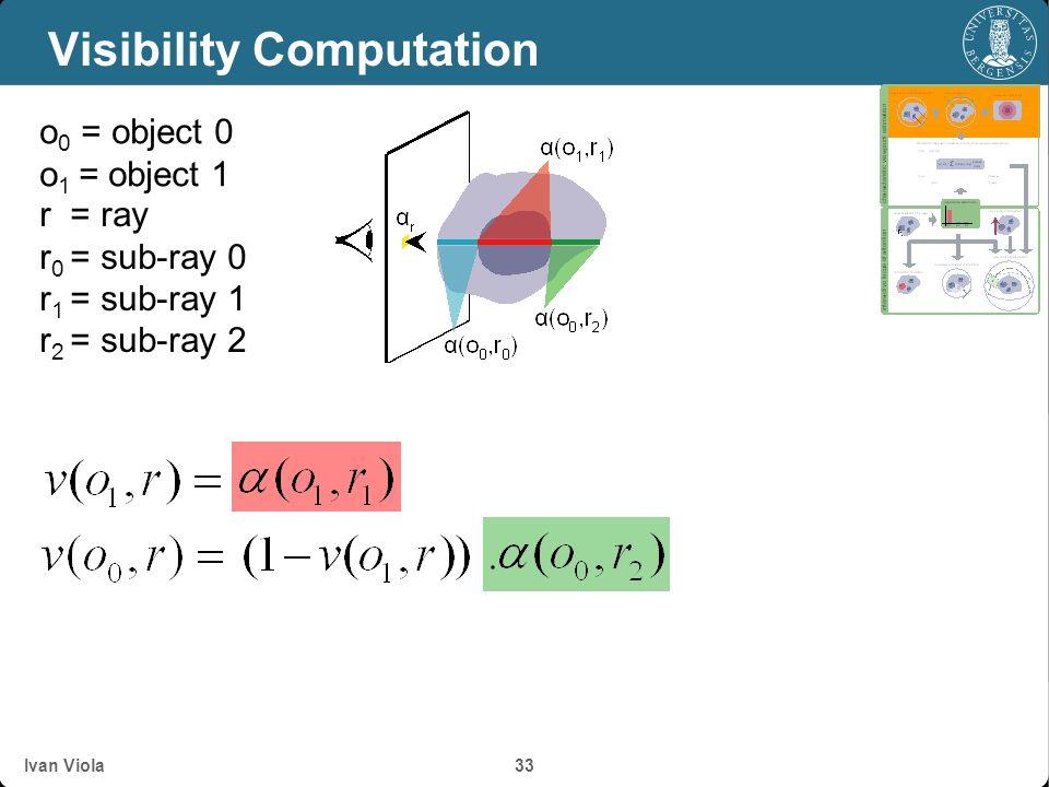 Ivan Viola 32 Visibility Computation for Focus Object o 0 = object 0 o 1 = object 1 r = ray r 0 = sub-ray 0 r 1 = sub-ray 1 r 2 = sub-ray 2 0,r 2 ) r