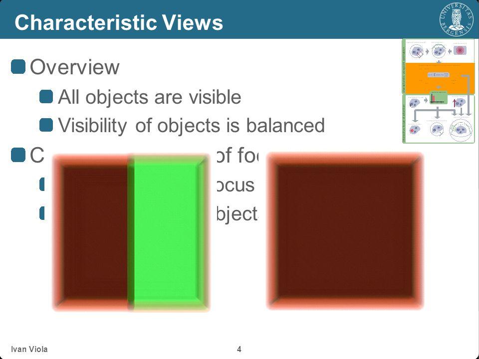 Ivan Viola 3 Framework