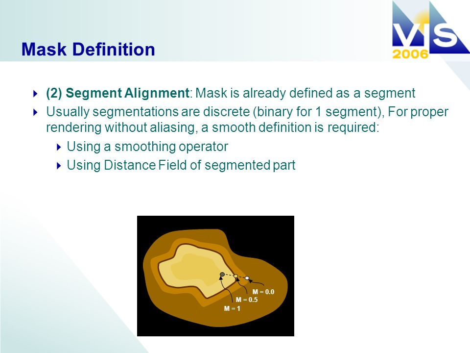 Mask Definition (2) Segment Alignment: Mask is already defined as a segment Usually segmentations are discrete (binary for 1 segment), For proper rendering without aliasing, a smooth definition is required: Using a smoothing operator Using Distance Field of segmented part M = 1 M = 0.5 M = 0.0