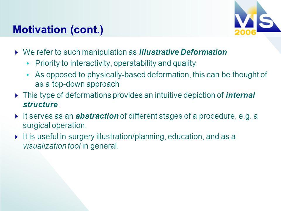 Applications Medical and Biological Illustration.