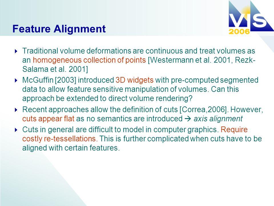 Conclusions Volume deformation techniques often treat volumes as homogeneous collection of voxels.