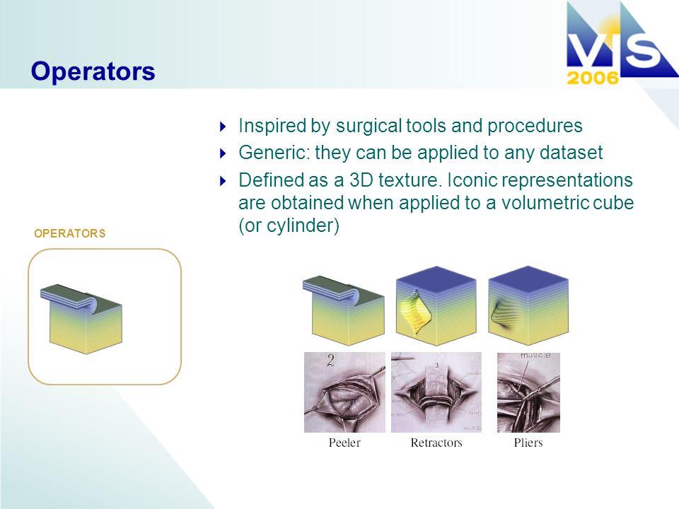 Results (3) Hand Surgery AXISSURFACESEGMENT Original Dataset