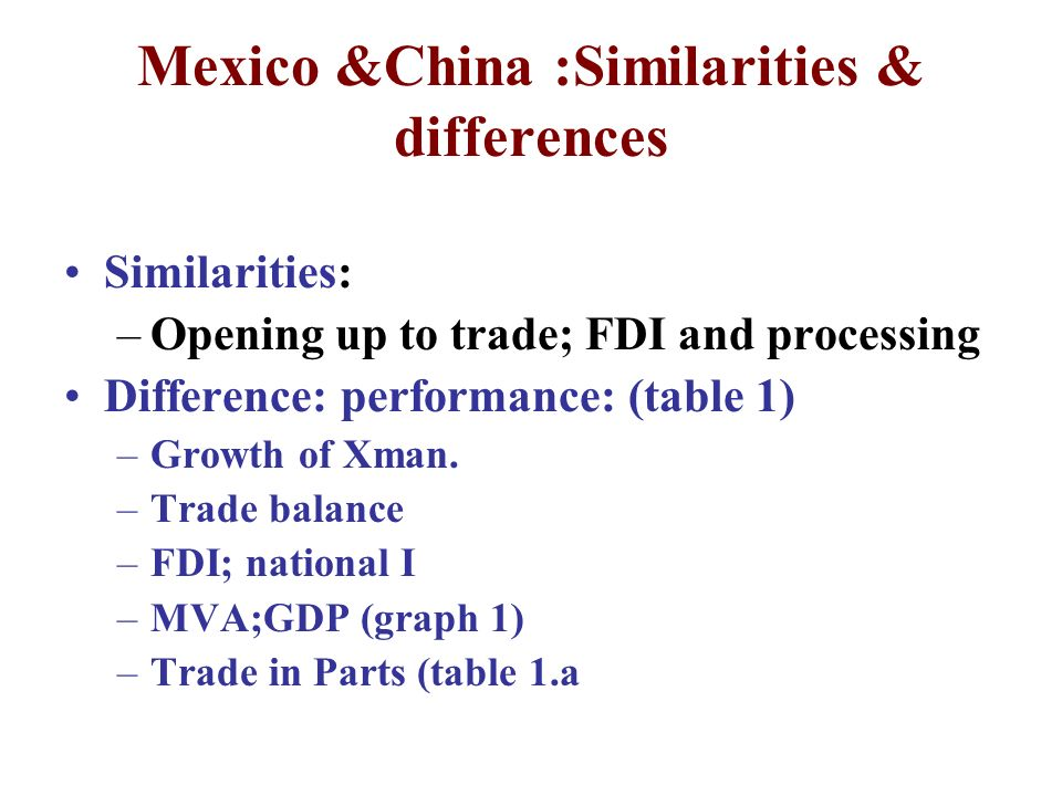 Table 1: Comparative economic Performance of china and Mexico (1965-2005) ChinaMexico Growth rates65-8080-9090-20002000-20052004200560-8080-9090-20002000-200520042005 Manufacturing value Added10.510.812.711.310.710 0.91.54.30.04.01.2 Gross Domestic Product6.610.310.69.610.19.96.31.13.11.94.13.0 Gross Fixed Capital Formation9.79.813.914.812.414.67.7-2.74.11.87.57.6 Total Exports 12.814.523.7a31 5.916.13.5.a14.3 (Xman-Mman)/Xman.