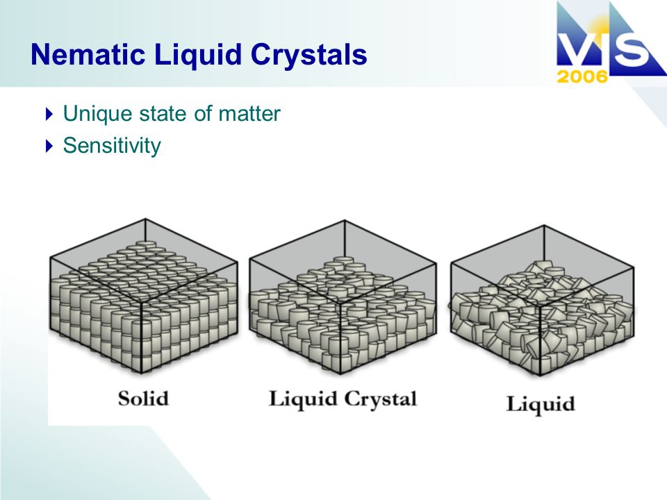 Liquid Crystals Physics Orientation measured via: scalar order parameter (S), director (n) and Q-tensor.