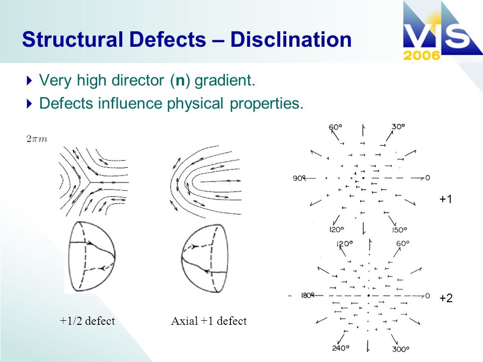 Defect Detection Algorithm - Details