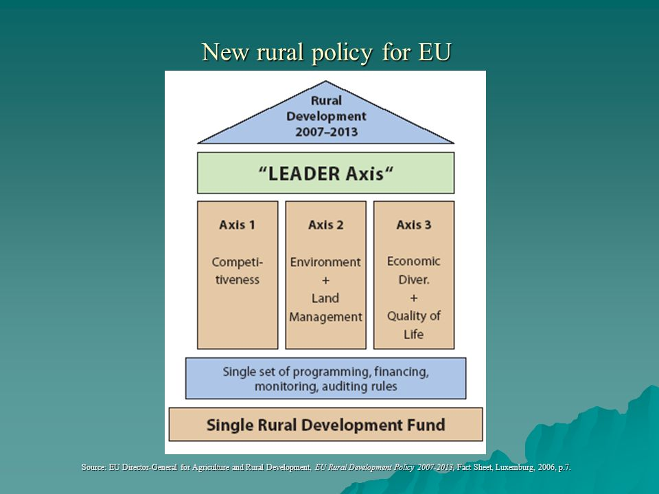 New rural policy for EU Source: EU Director-General for Agriculture and Rural Development, EU Rural Development Policy 2007-2013, Fact Sheet, Luxemburg, 2006, p.7.