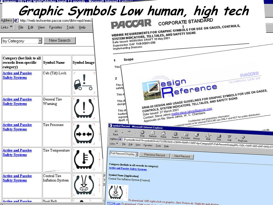 Graphic Symbols Low human, high tech