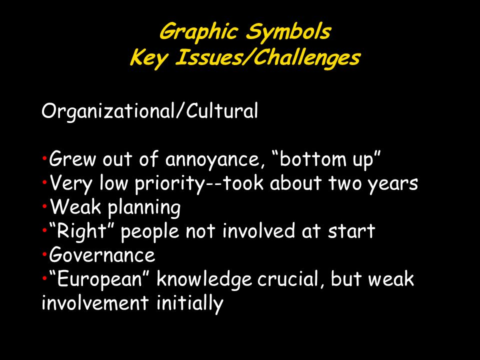 Graphic Symbols Key Issues/Challenges Organizational/Cultural Grew out of annoyance, bottom up Very low priority--took about two years Weak planning R