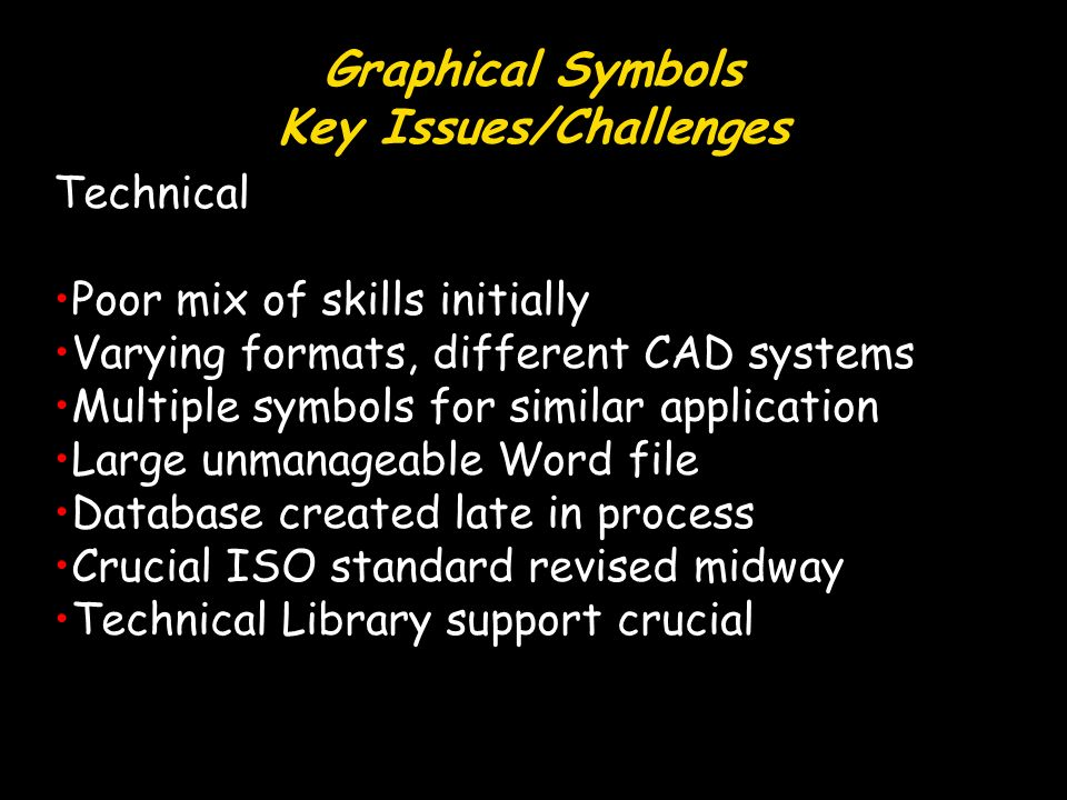 Graphical Symbols Key Issues/Challenges Technical Poor mix of skills initially Varying formats, different CAD systems Multiple symbols for similar application Large unmanageable Word file Database created late in process Crucial ISO standard revised midway Technical Library support crucial