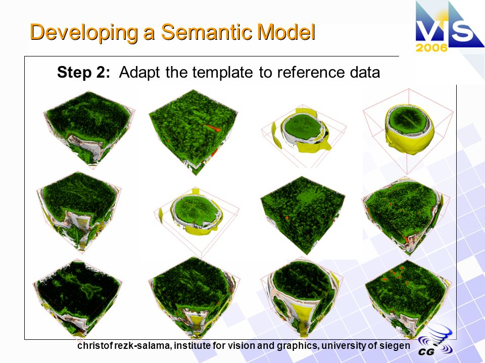 christof rezk-salama, institute for vision and graphics, university of siegen Step 2: Adapt the template to reference data Developing a Semantic Model
