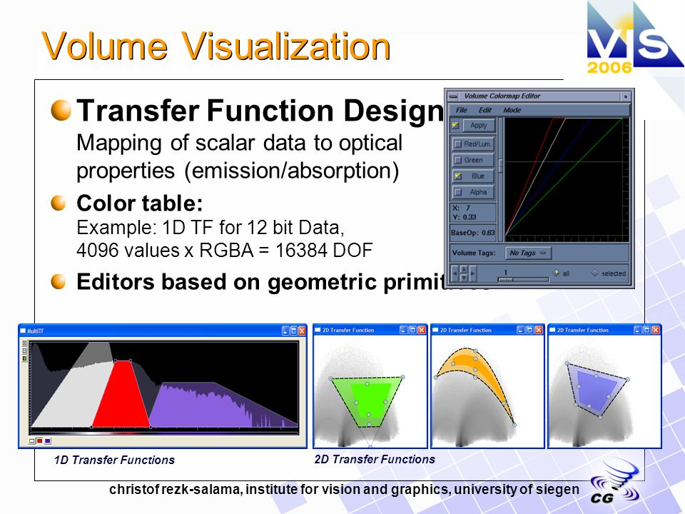 christof rezk-salama, institute for vision and graphics, university of siegen Volume Visualization Transfer Function Design: Mapping of scalar data to optical properties (emission/absorption) Color table: Example: 1D TF for 12 bit Data, 4096 values x RGBA = DOF Editors based on geometric primitives 1D Transfer Functions 2D Transfer Functions