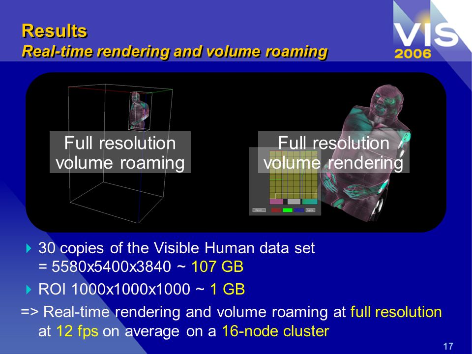 17 30 copies of the Visible Human data set = 5580x5400x3840 ~ 107 GB ROI 1000x1000x1000 ~ 1 GB => Real-time rendering and volume roaming at full resol
