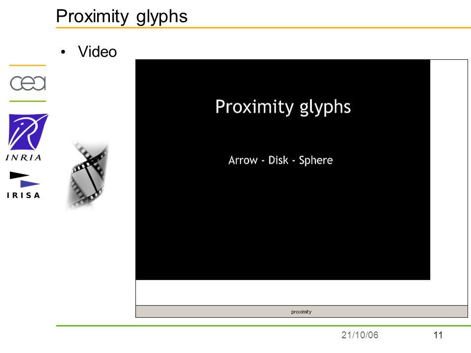 1121/10/06 Proximity glyphs Video