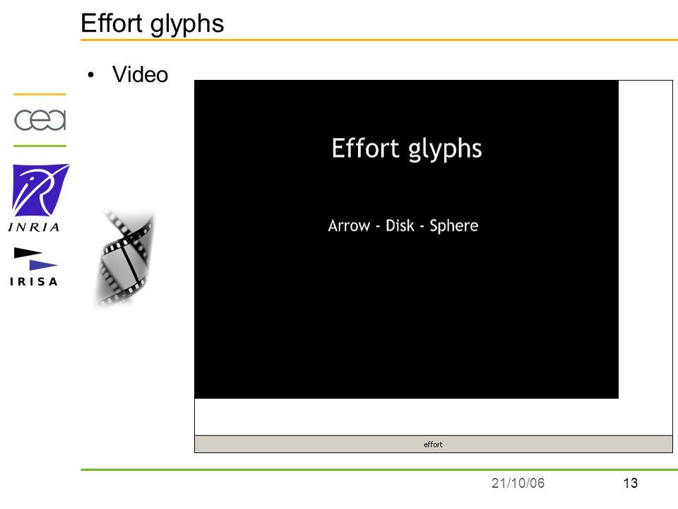 1321/10/06 Effort glyphs Video