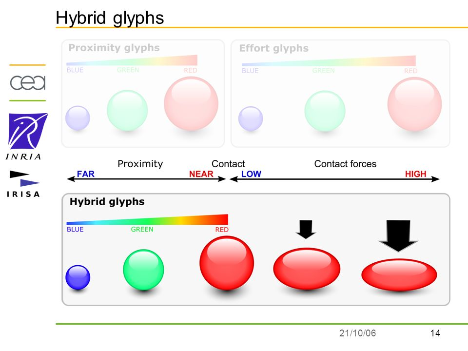 1421/10/06 Hybrid glyphs