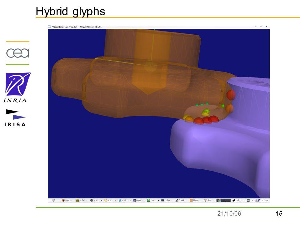 1521/10/06 Hybrid glyphs