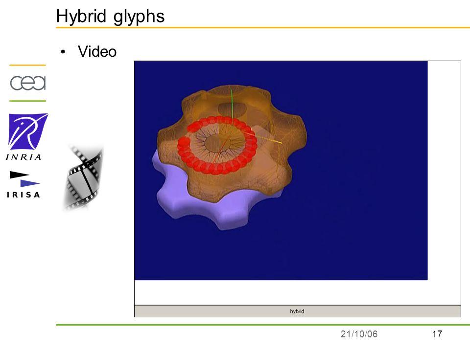1721/10/06 Hybrid glyphs Video