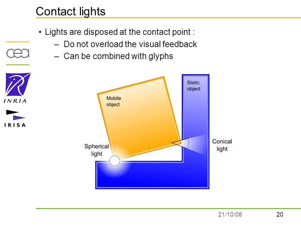 2021/10/06 Contact lights Lights are disposed at the contact point : –Do not overload the visual feedback –Can be combined with glyphs