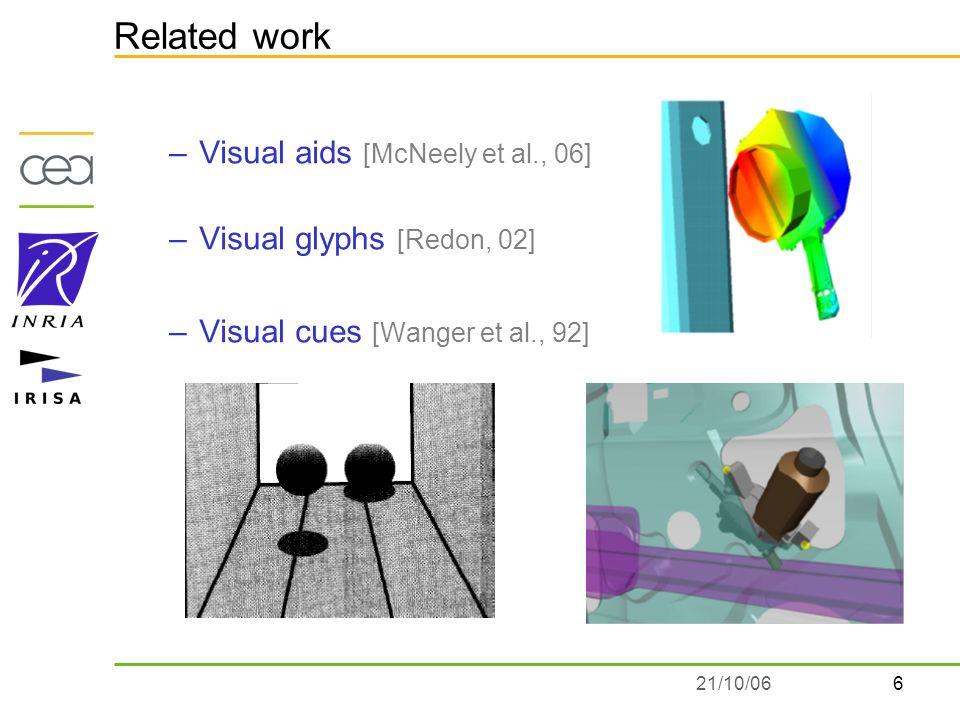 621/10/06 Related work –Visual aids [McNeely et al., 06] –Visual glyphs [Redon, 02] –Visual cues [Wanger et al., 92]