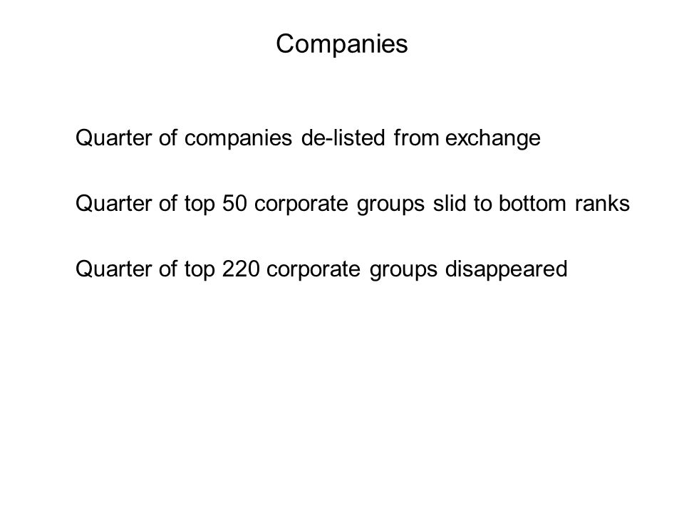 Companies Quarter of companies de-listed from exchange Quarter of top 50 corporate groups slid to bottom ranks Quarter of top 220 corporate groups disappeared