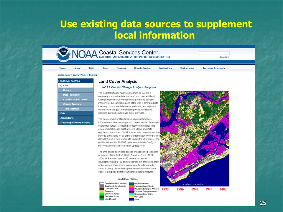 25 Use existing data sources to supplement local information