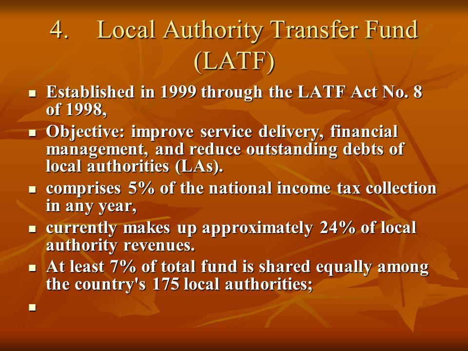 4.Local Authority Transfer Fund (LATF) Established in 1999 through the LATF Act No. 8 of 1998, Established in 1999 through the LATF Act No. 8 of 1998,