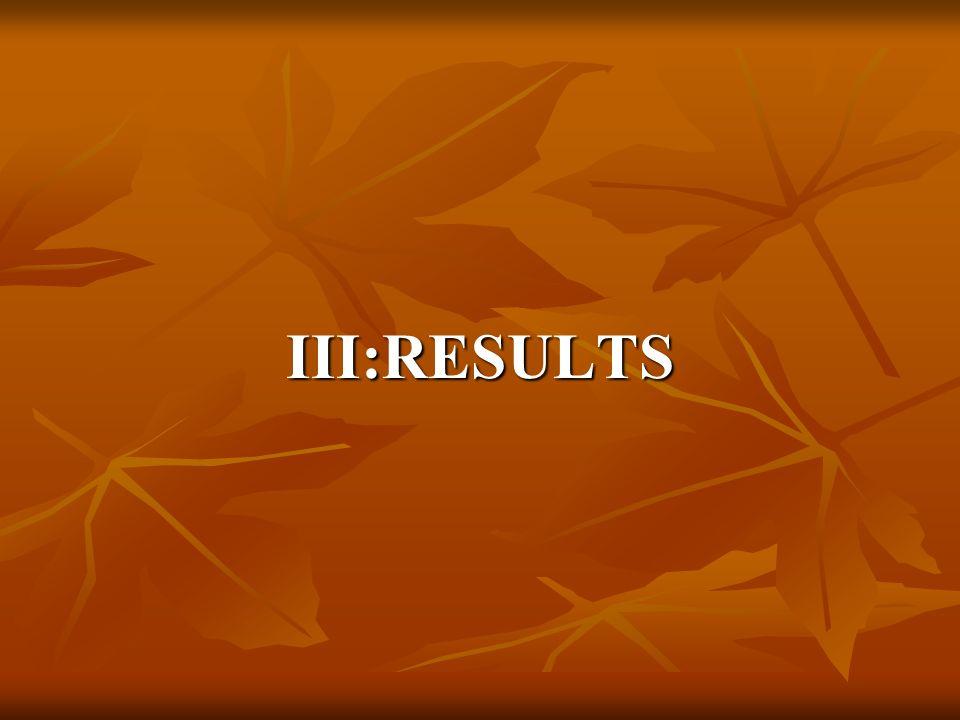 III:RESULTS