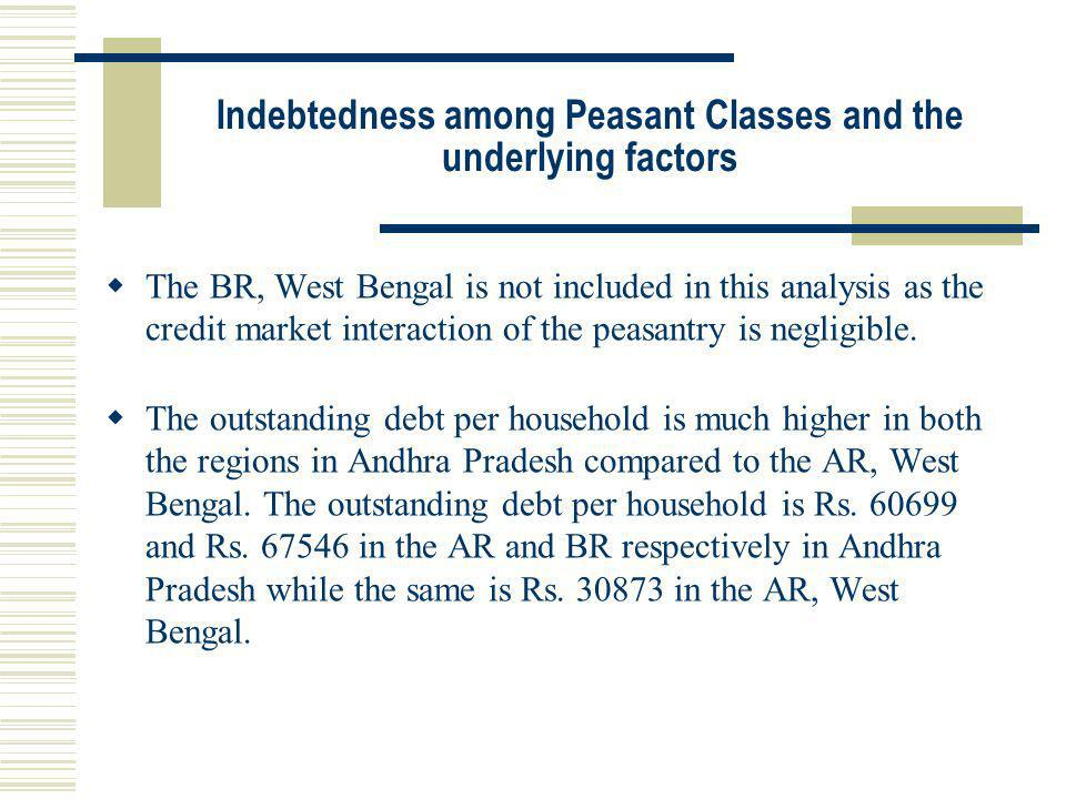 Indebtedness among Peasant Classes and the underlying factors The BR, West Bengal is not included in this analysis as the credit market interaction of