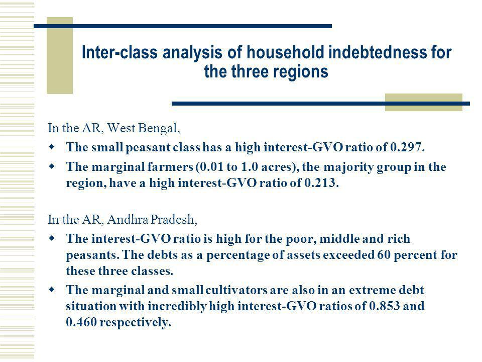 Inter-class analysis of household indebtedness for the three regions In the AR, West Bengal, The small peasant class has a high interest-GVO ratio of