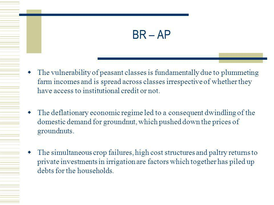 BR – AP The vulnerability of peasant classes is fundamentally due to plummeting farm incomes and is spread across classes irrespective of whether they